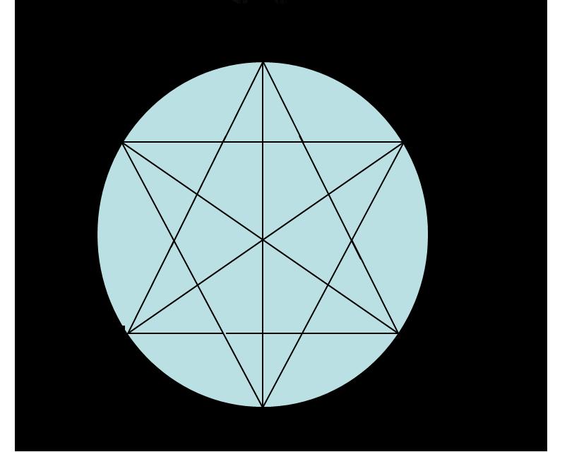 Figur som illustrerer didaktisk relasjonsmodell